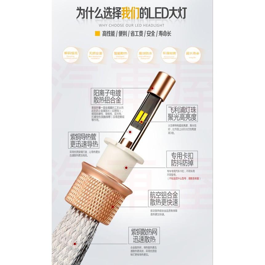 變色雙色LED 大燈雙色溫LED 大燈霧燈直上H1 H3 H7 H11 9006 非貼膜玻