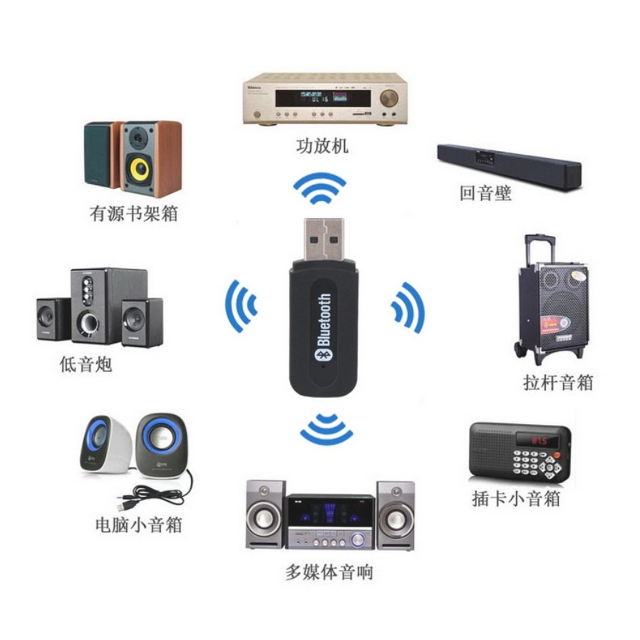 USB 藍牙接收器USB 車載藍牙棒藍牙音頻接收器藍牙播放器藍芽4 0