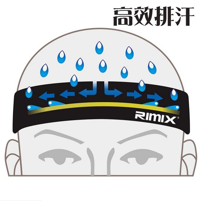 RIMIX 透氣 止汗頭帶帶耳機也方便104 個透氣孔不讓您的頭帶變成一塊濕布專利汗液阻擋
