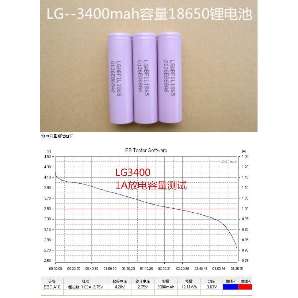 ~誠泰電腦~買2 送電池盒LG 18650 3400maH 充電鋰電池行動電源電池非凸頭風