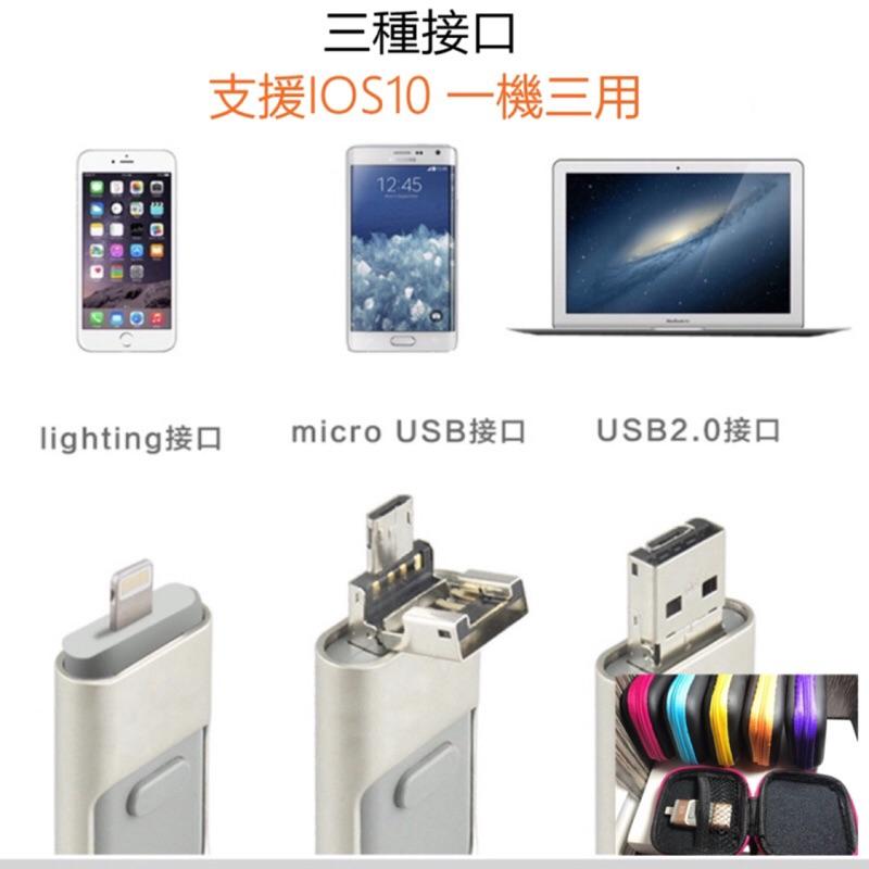送收納盒蘋果安卓電腦iPhone 隨身碟電腦三合一金屬隨身碟安卓擴充OTG 口袋相簿
