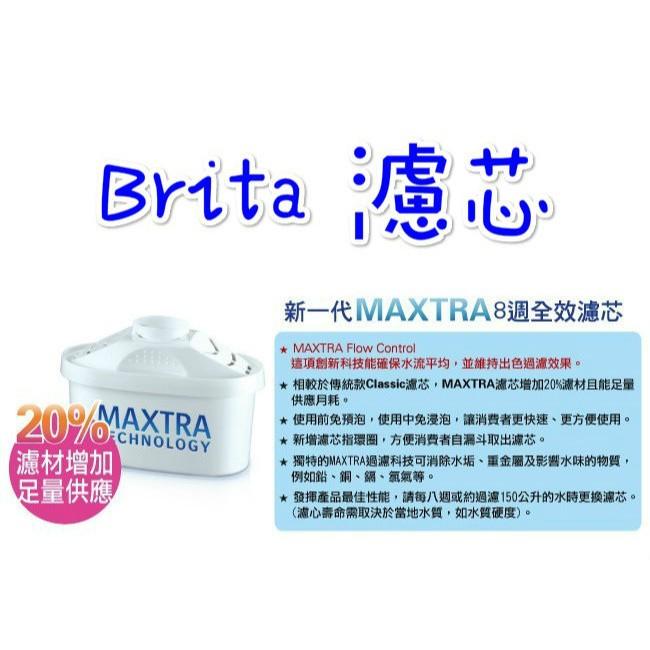新 八週長效20 濾材增加,德國BRITA MAXTRA 濾水壺濾心,濾芯~艾利馬若薇亞馬