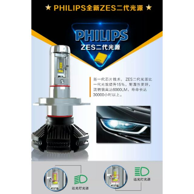 ( ) LED 大燈PHILIPS 燈珠6000LM 超亮非HID 魚眼H4 9006 H