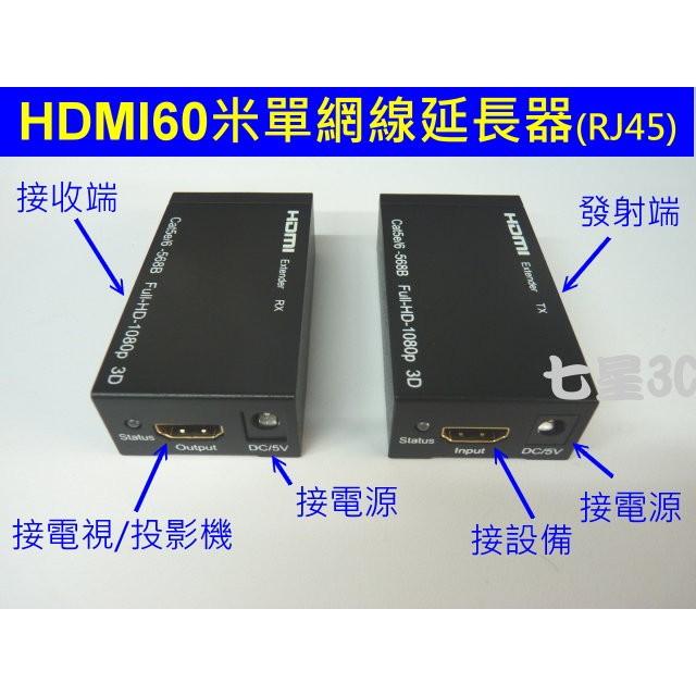 HDMI 延長器60 米單網線放大器轉RJ45 音頻視頻