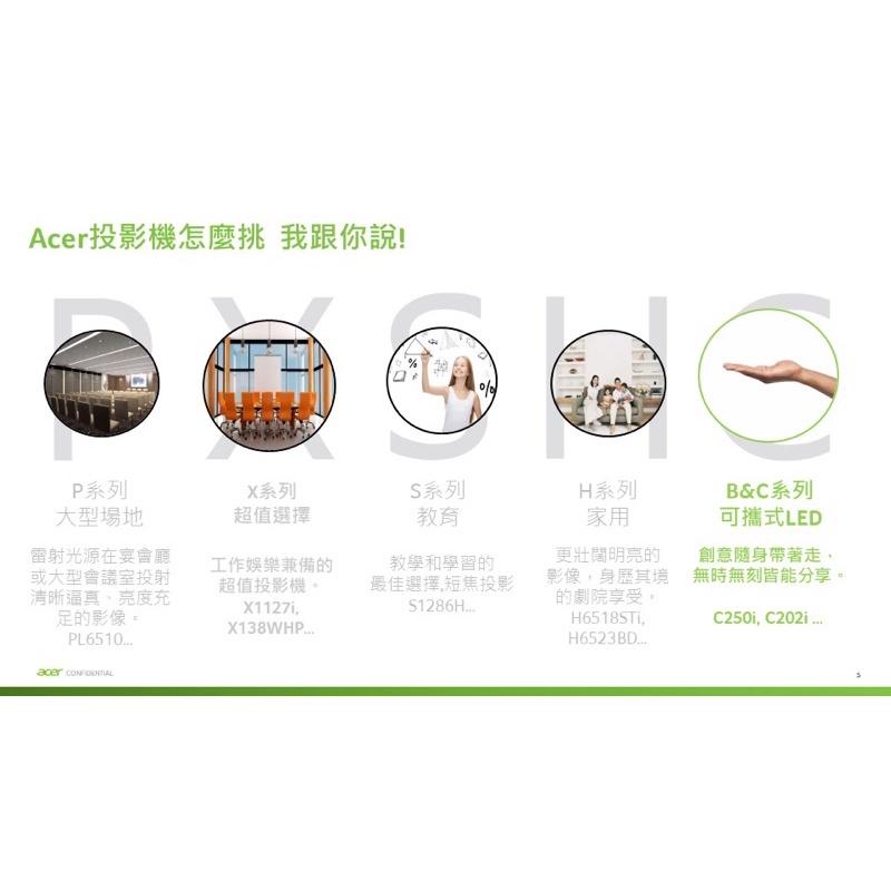 Acer LED 1080P無線劇院行動投影機 C250i