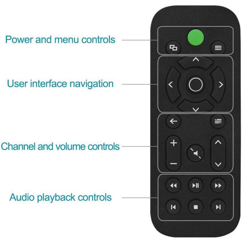 XBOX ONE遊戲控制臺的新媒體控制Xbox的DVD娛樂的多媒體遙控器