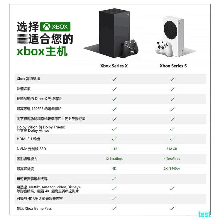 國行微軟Xbox Series X 家用游戲機 XSX 主機 黑盒子 xboxseriesx