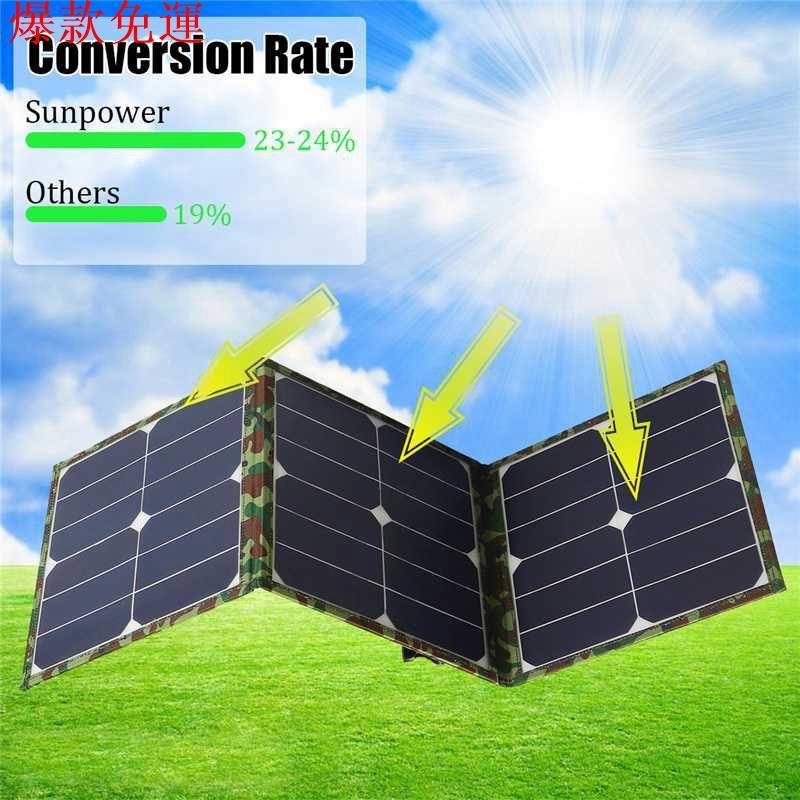 【熱銷爆款】SUNPOWER 晶片 100W太陽能折疊包 單晶太陽能板 戶外充電包充電電腦手機充電-