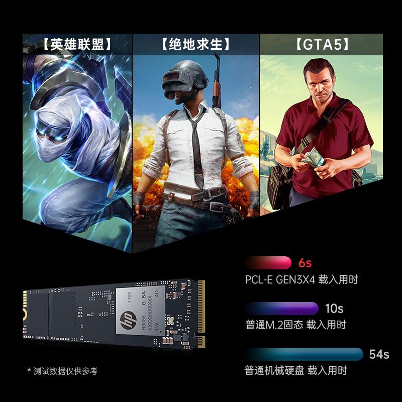 【順豐包郵】HP512g固態硬盤500gb m.2接口NVMe協議pcie筆記本電腦台式機ssd高速存儲m2