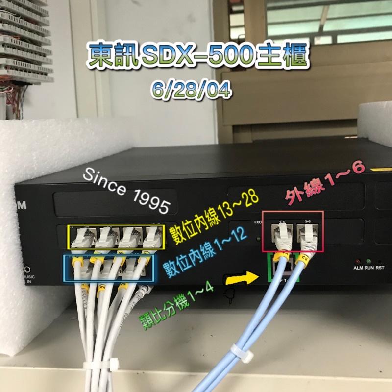 Since1995—(6外28內4單)東訊SDX500套裝—