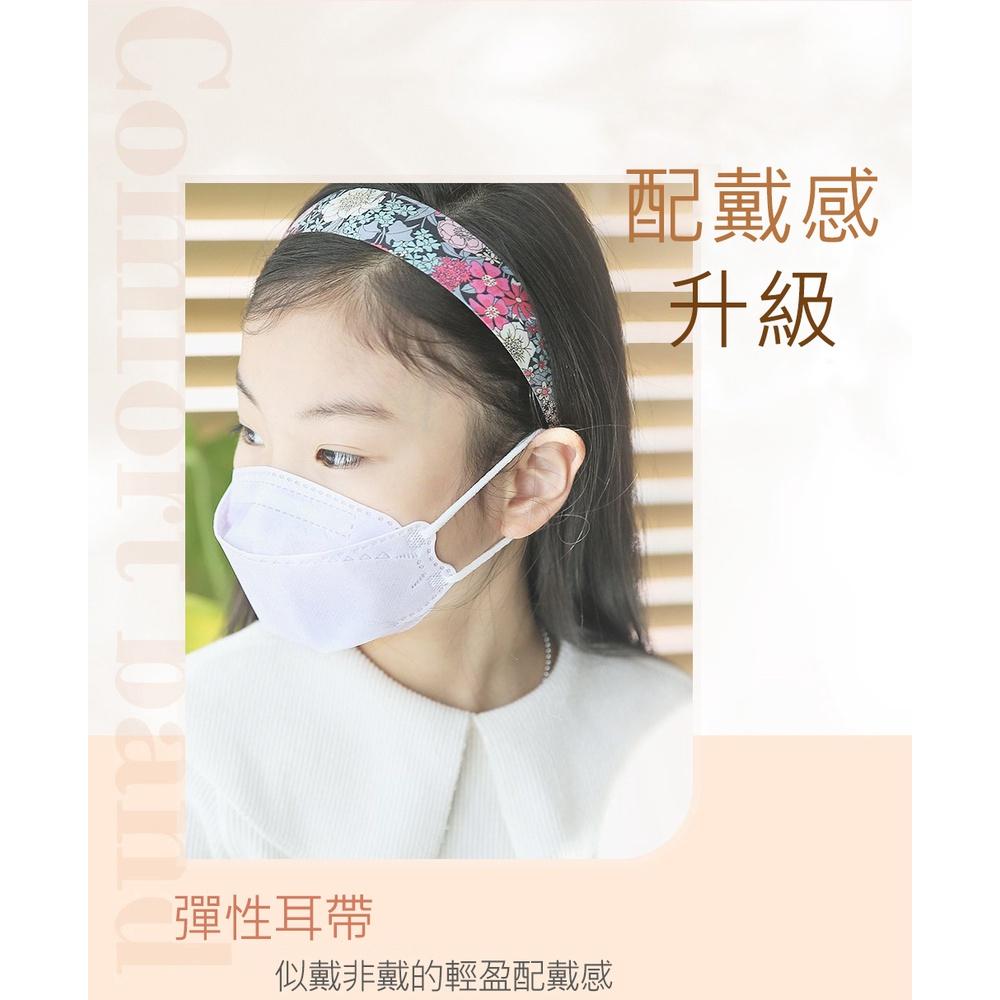 韓國KF80 兒童盒裝立體口罩(10片入)ANYGUARD/內單片獨立包裝(共8款) S號/防疫 (現貨)