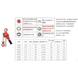 鬼頭KITO NH-KV 3.2T*1.5M/ 3.2T*3M KV032 手搖吊車 手搖式吊車 手搖絞盤 手拉吊車 新北市