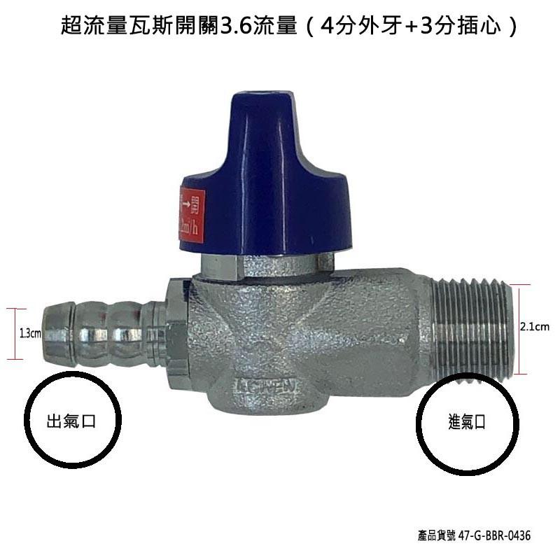 超流量瓦斯開關3.6流量(4分外牙+3分插心)/安全球閥遮斷器/超流量瓦斯考克/天然瓦斯開關/超流量遮斷/