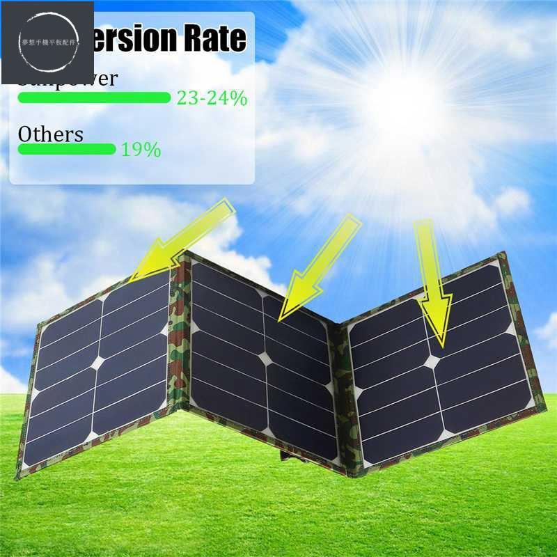 ❤台灣現貨免運❤SUNPOWER 晶片 100W太陽能折疊包 單晶太陽能板 戶外充電包充電電腦手機充
