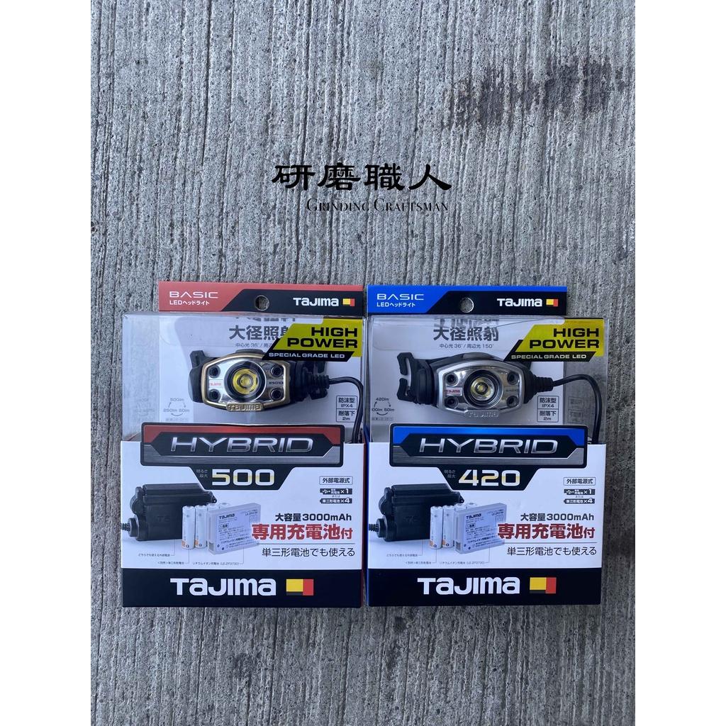 『研磨職人』送贈品 田島 LE-E501D-SP LED 頭燈 雙能源防水IPX4 TAJIMA LE-E421D-SP