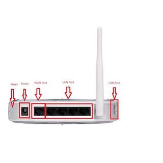 CNet 3.5G Wireless-N 802.11n Router WiFi AP 無線分享器 無線基地台 桃園市