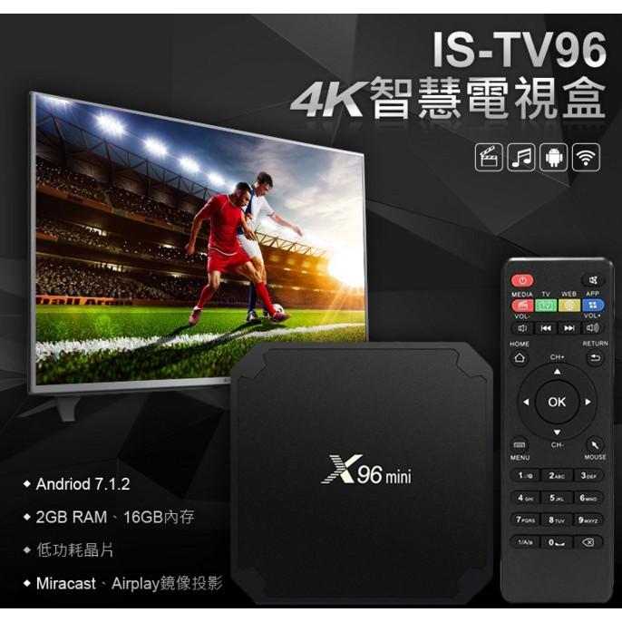 is tv96 玩家 版 4k 智慧 電視 盒