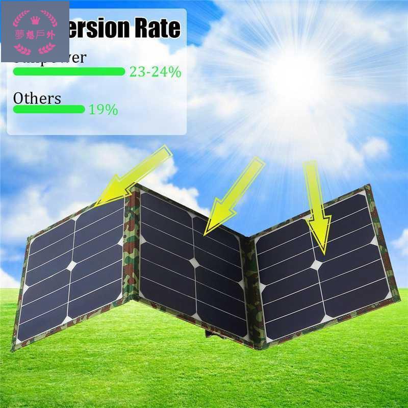 ☆現貨☆SUNPOWER 晶片 100W太陽能折疊包 單晶太陽能板 戶外充電包充電電腦手機充電--寶