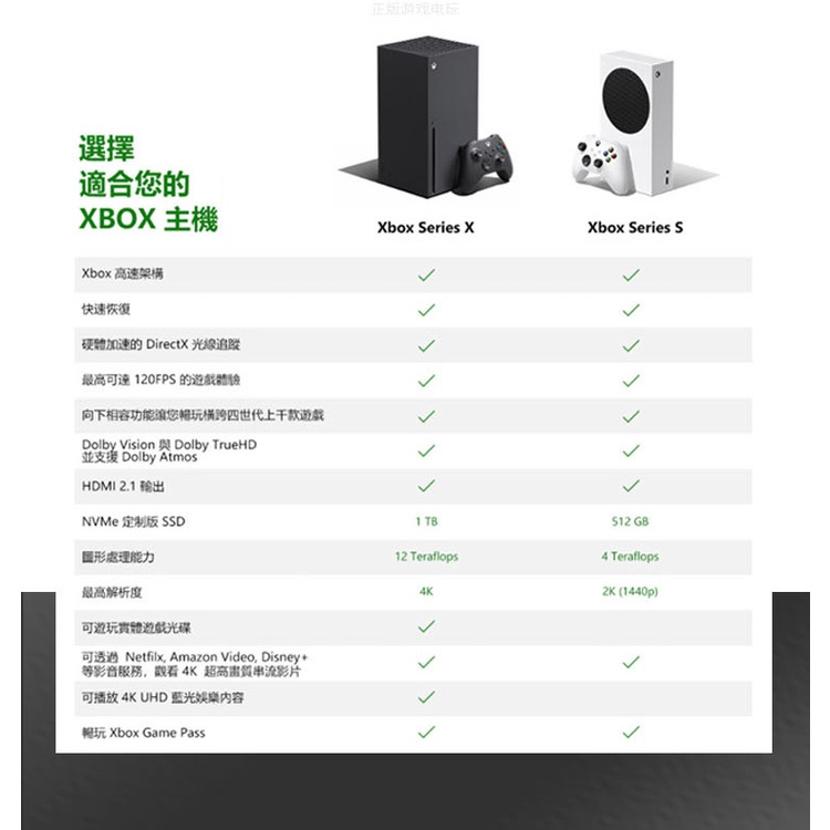 Xbox Series S/X主機XSS XSX微軟次世代4K遊戲主機超高清