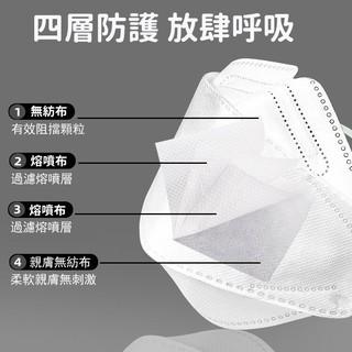 KF94魚嘴型口罩 四層防護防塵 非醫療口罩【非獨立袋裝】~