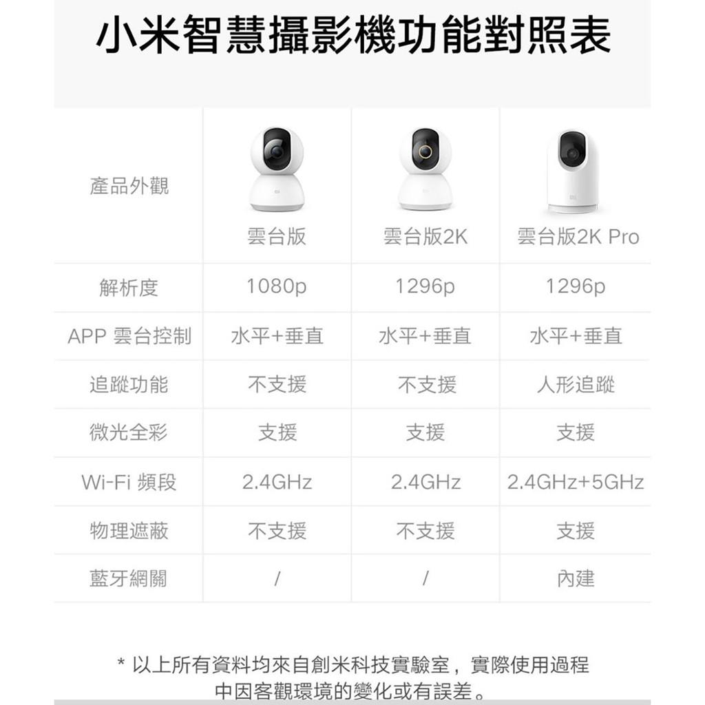 監視器 小米智慧攝影機 雲台版 2K Pro AI人形偵測 超清畫質 智能 無線 微型 全景 網路 攝像頭 攝像機 米家