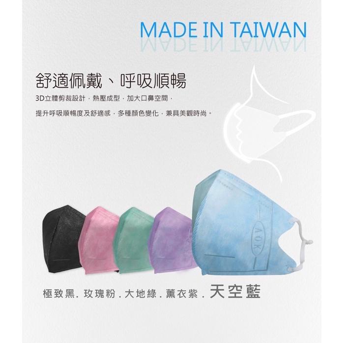 🔥AOK飛速🔅醫療用口罩-3D立體醫用口罩50入/盒(可調鬆緊)