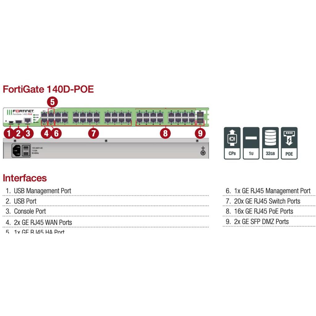 Fortigate  100D/140D/200D  POE 40-Port GigE VPN專業企業級防火牆
