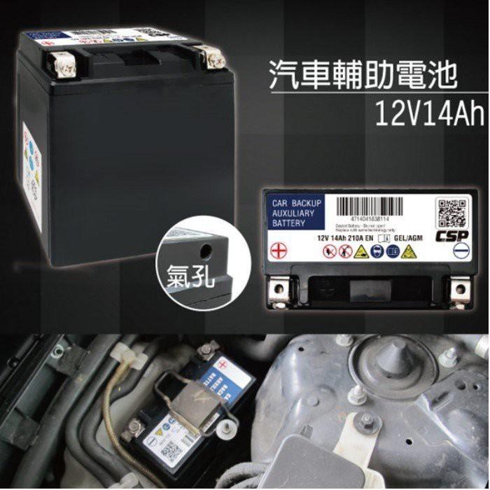【士丞電池】賓士 BENZ SBC 煞車系統 輔助電池 電瓶 W211 W219 W246 W204 W212 W219