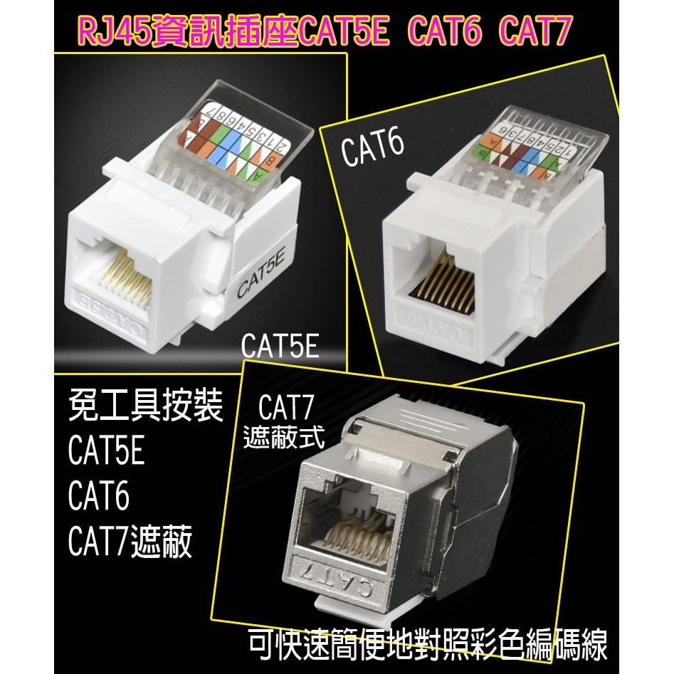資訊插座免工具安裝 CAT5E CAT6 CAT7遮蔽式 網路插座(8P8C) 電腦 資訊插座 壁插 RJ45插座