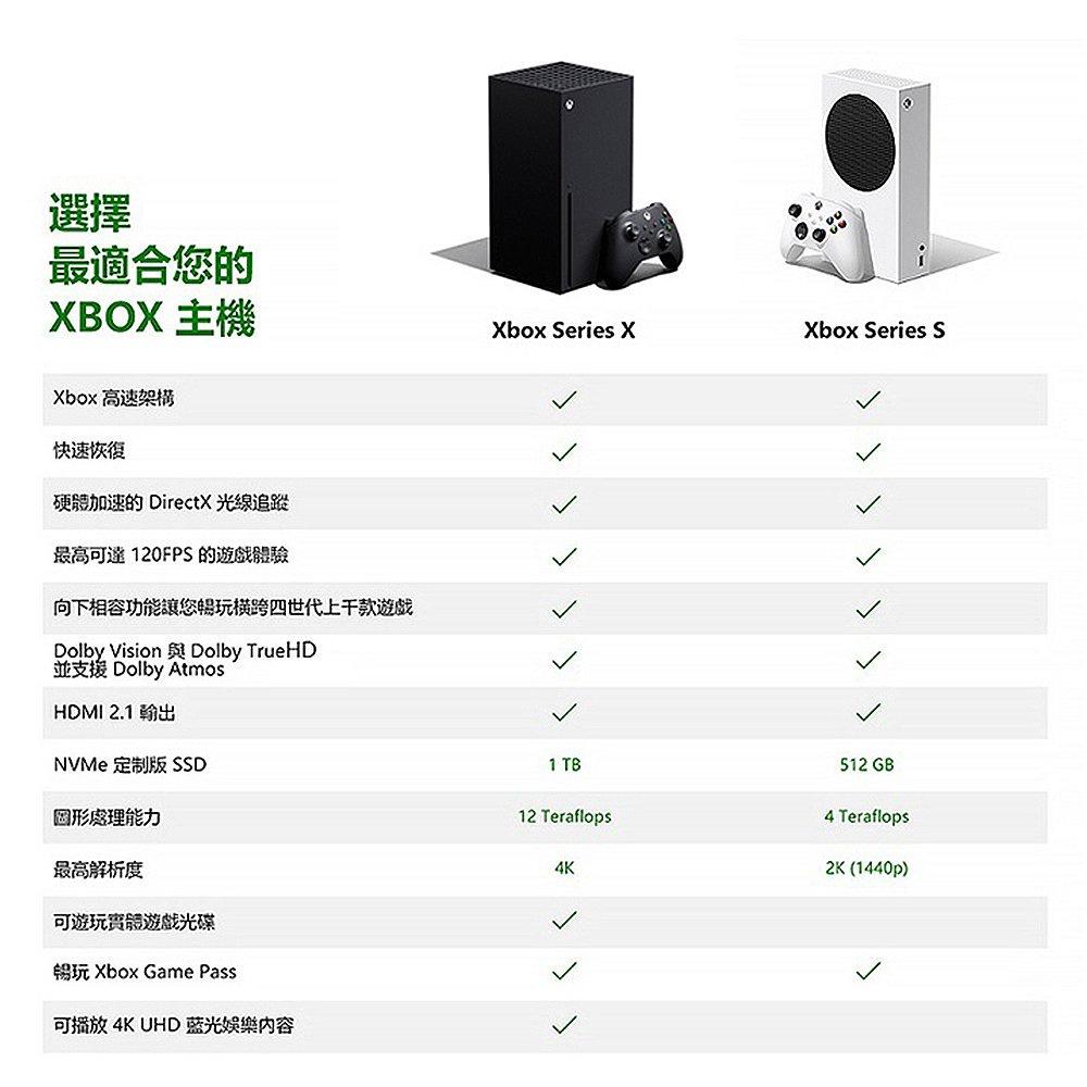 電玩~日本直郵微軟Xbox Series X/Xbox Series S時代4K遊戲主機黑白兩