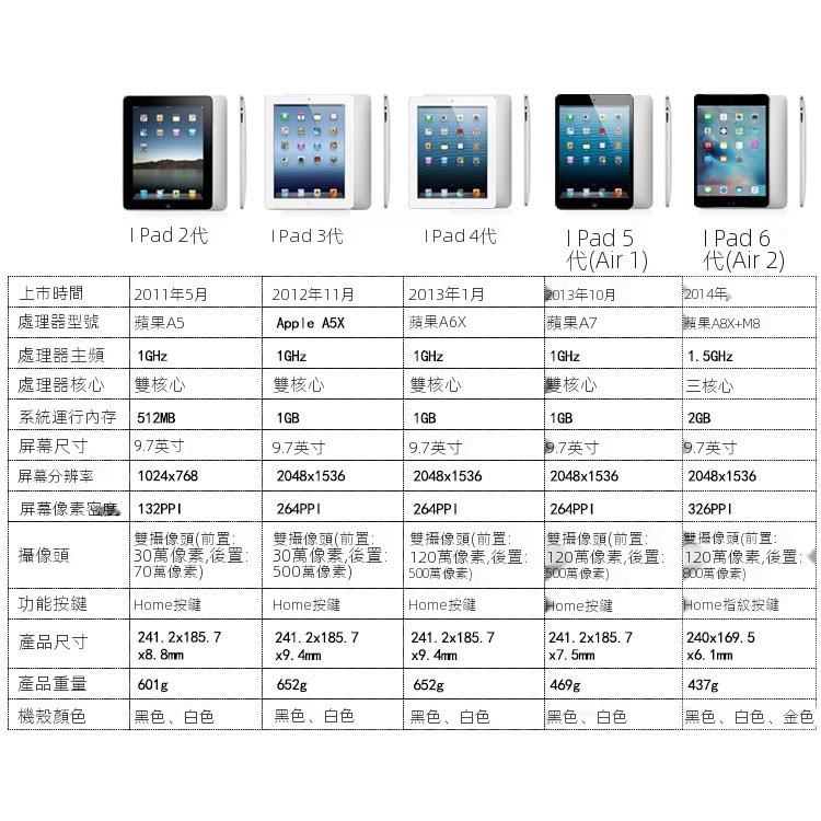 ◑Apple蘋果iPad456wifi版 插卡版3 Air平板9.7寸二手蘋果電腦Pro