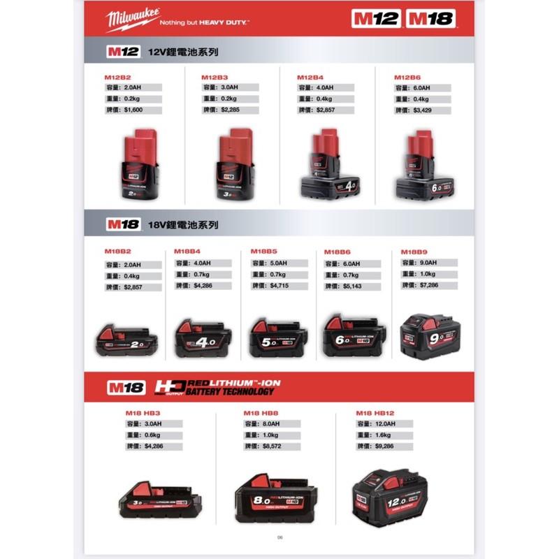 【飆破盤】米沃奇 美沃奇 原廠 電池 充電器M18HB3 M12-18C M12-18FC M18HB8 M18HB12