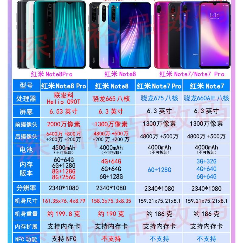 【精品】二手Xiaomi小米 紅米Note8Pro 6400萬四攝Note7Pro紅外線NFC手機