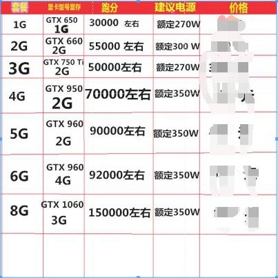 限時優惠%七彩虹GTX750 660 950 960 1060 3G 6g游戲顯卡二手顯卡影馳華碩