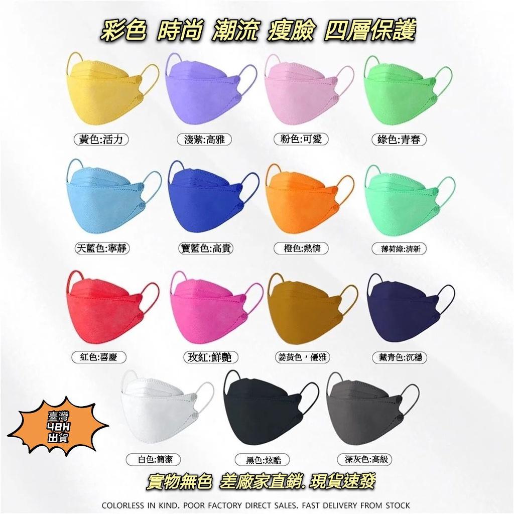 免運【48h出貨】網紅韓國kn94口罩 一次性口罩 魚型口罩 3D立體口罩 四層口罩 成人口罩 折疊口罩 韓國口罩
