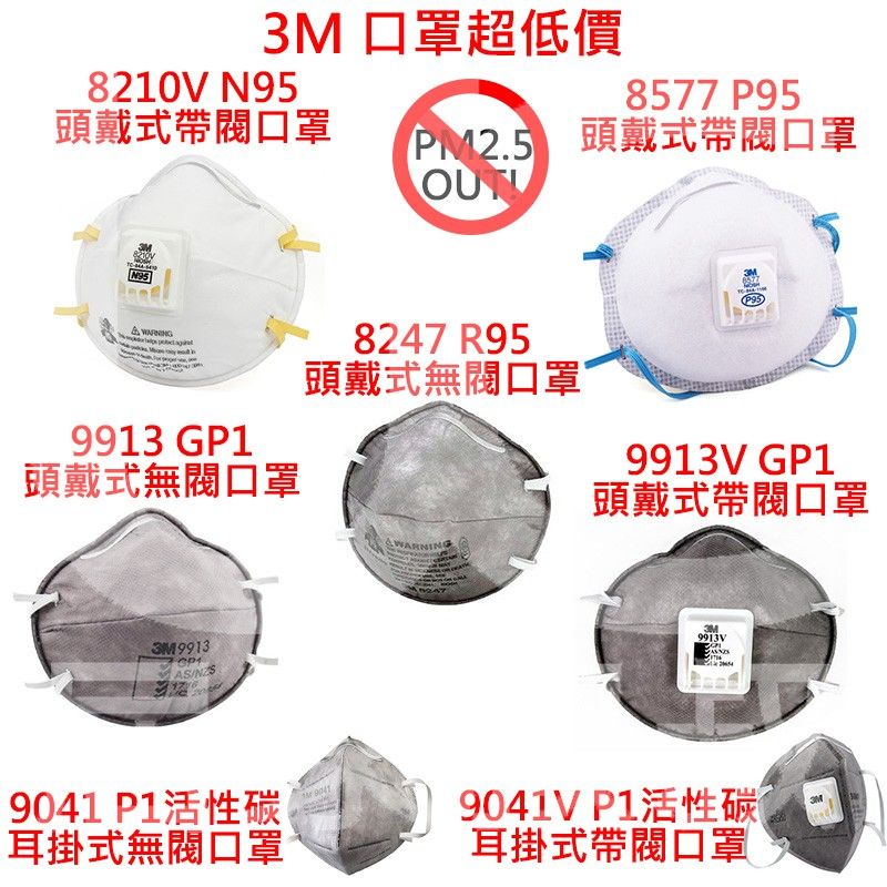 現貨 3M N95 8210  防塵口罩 95系列 9913v 8577 N95口罩 8247 9913 9041v