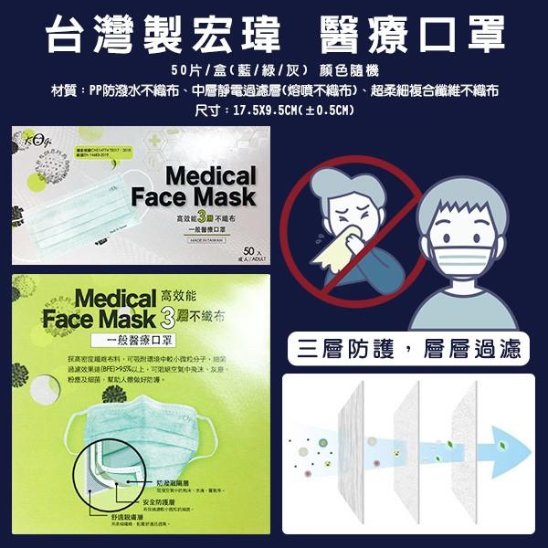 台灣製 宏瑋 醫療口罩(未滅菌) 50入/盒