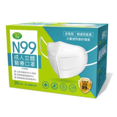 N99醫療用(高於N95等級)高防護口罩(一盒20片)
