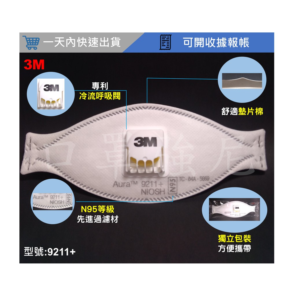【口罩強尼】【N95級】 3M 極舒適 Aura N95 9211+頭戴式呼吸閥防護口罩(病毒、粉塵、高風險感染環境)