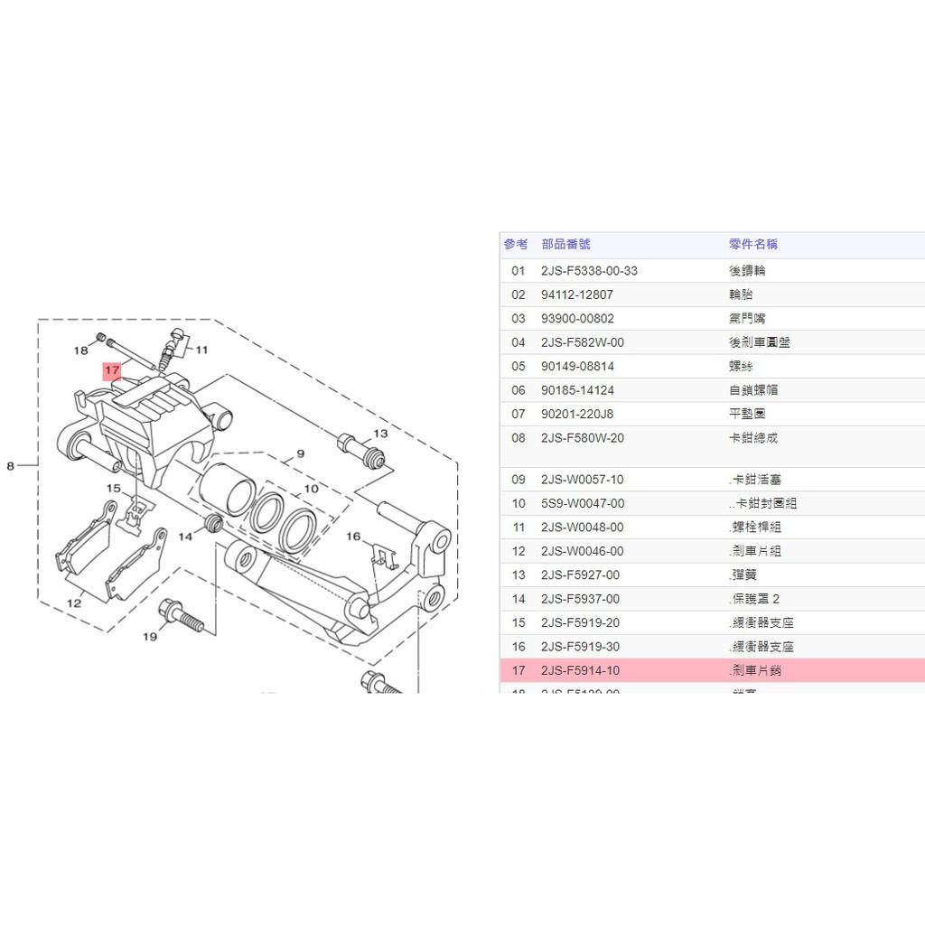 有發票《零件坊》剎車片銷 2JS-F5914-10 後卡鉗插銷 BWSR 勁戰四代 山葉原廠公司貨 YAMAHA