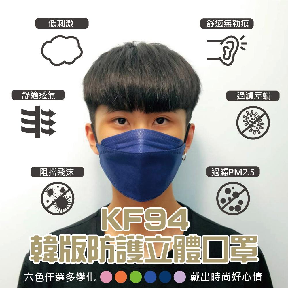 [全網最低價]台灣現貨  KF94 韓版防護立體口罩 魚型口罩 3D立體口罩 KF94口罩 熔噴布 折疊口罩 成人口罩