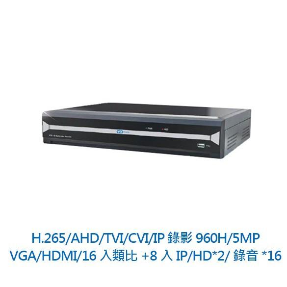 監控主機 群達 ISCDRS2216A 5合1 16路 DVR 監視器 AHD TVI CVI 960H