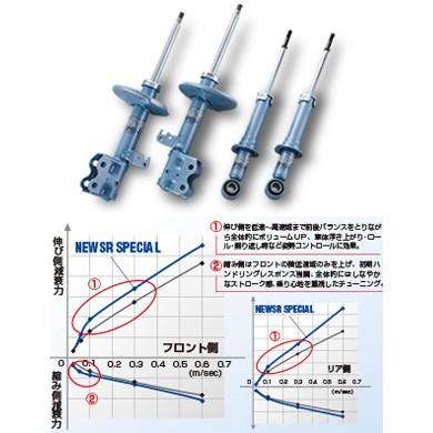 『整備區』日本 KYB NEW SR 藍筒避震器 FORD FOCUS MK2 專用 04-11 藍桶