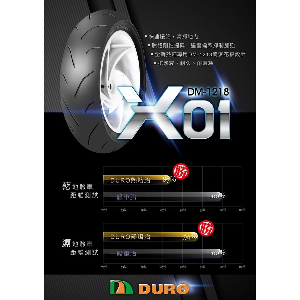 DURO華豐輪胎 DM-1218 120/80-12  100/90-12 競技熱熔胎