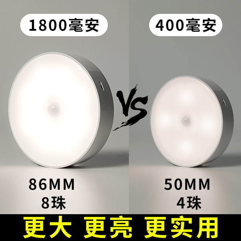 ❤️❤️【110v台湾使用】led智能人體感應燈節能家用起夜小夜燈臥室全自動感應不插電無線
