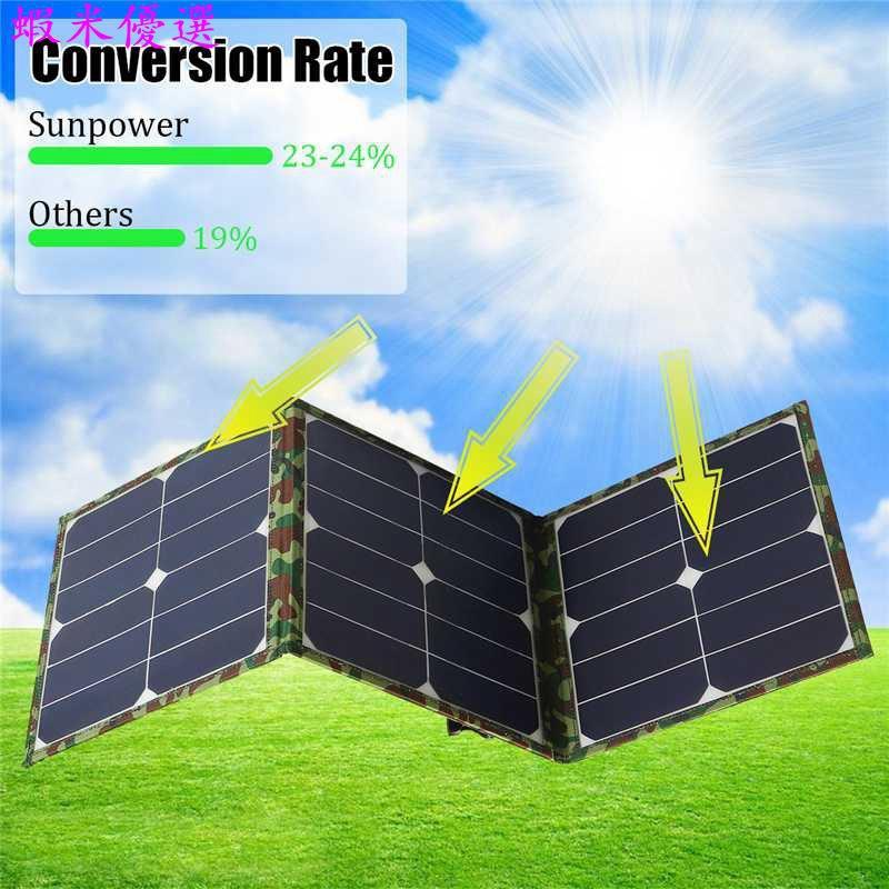 現貨SUNPOWER 晶片 100W太陽能折疊包 單晶太陽能板 戶外充電包充電電腦手機充電--寶