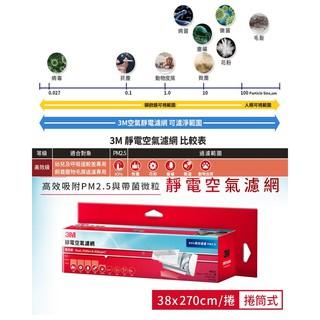 小英の店★ 3M 淨呼吸9808-Rtc  (一盒) 專業級捲筒式靜電空氣濾網 冷氣 過敏 PM2.5最新