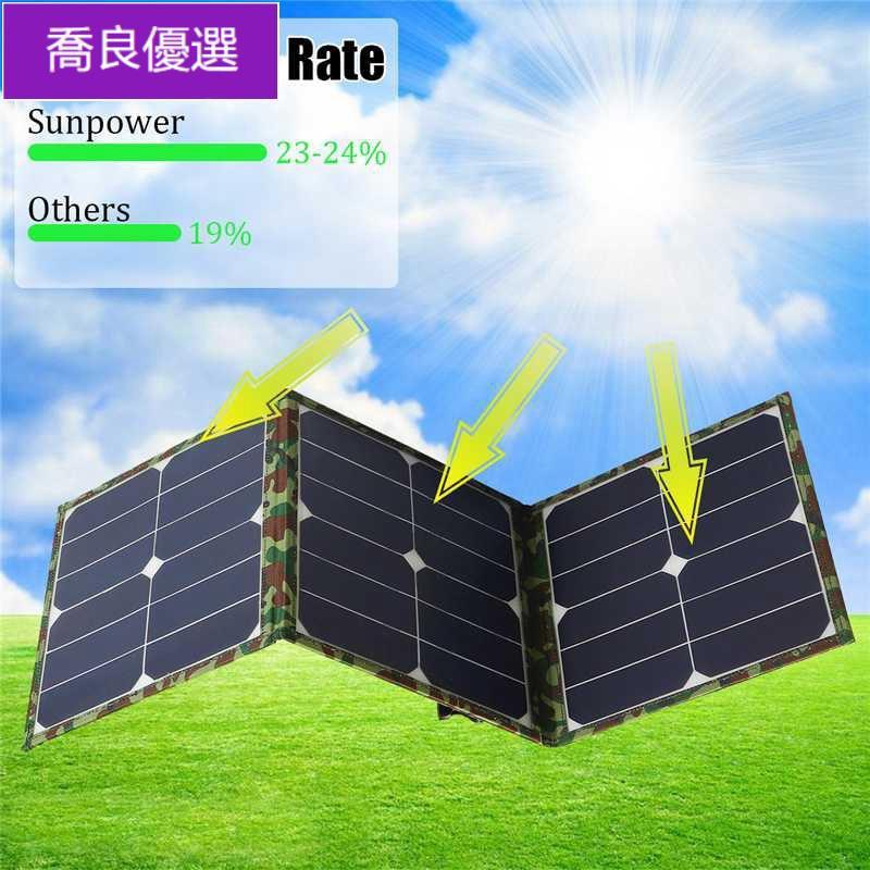 【現貨,熱銷】SUNPOWER 晶片 100W太陽能折疊包 單晶太陽能板 戶外充電包充電電腦手機