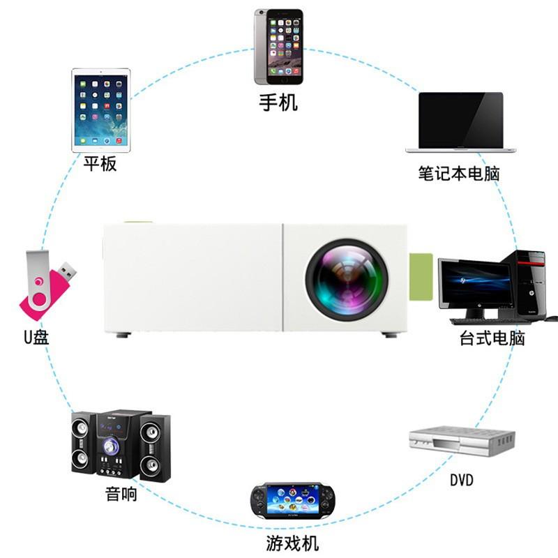 免運 投影機熱銷款YG310家用投影儀LED迷你微型投影機手機掌上投影