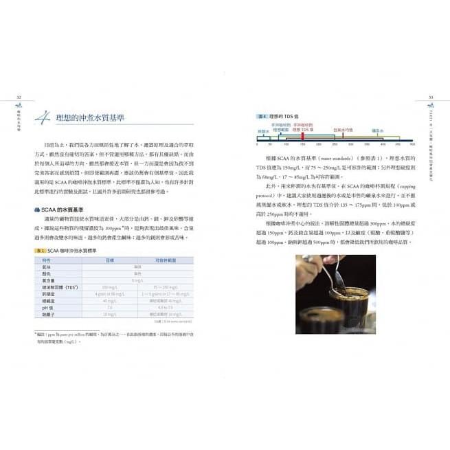 基準 水質 水質基準項目と基準値(51項目)